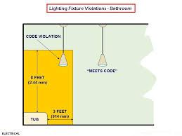 light switch near shower internachi inspection forum light switch near shower bathroom fixture1 jpg