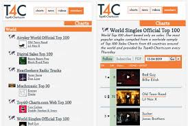 Old Top 40 Charts Design Refresh Now More Mobile Friendly Top40 Charts Com