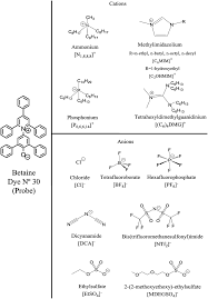 Polarity Chart Of Organic Solvents Task Specific Ionic Liquids As Polarity Shifting Additives