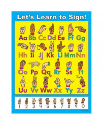 Sign Language Chart Lets Learn To Sign Chart