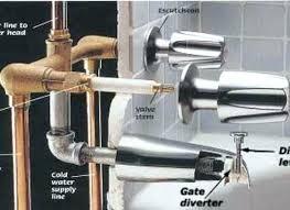 replacement bathtub faucet handles delta