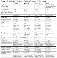 Work Out Charts Template Football Workout Schedule Strength Program Workout Schedule