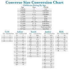 Converse Kids Size Chart Converse Mens Size Chart Www Bedowntowndaytona Com