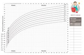1 Year Old Boy Weight Chart 44 Particular 1 Year Old Baby Height Chart