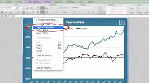 How To Create Custom Chart In Excel How To Override Excels Default Charts And Create Cool