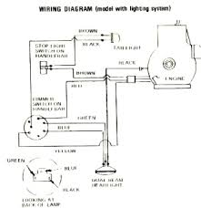 rupp roadster minibike wiring diagram wiring diagram 1970 76 tecumseh powered