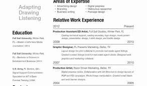 Social Work Resume Examples 2015 Best Of Psw Resume Template Awesome