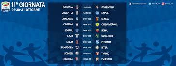 Probabili Formazioni 11° Giornata Serie A: Juventus-Napoli o ...