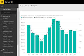 Power Bi Chart By Month Time Grouping Enhancements In Excel 2016 Microsoft 365 Blog