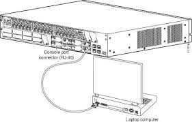 cisco 3800 series hardware installation connecting cables to figure