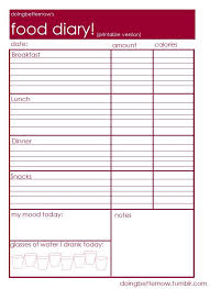Food Journal Template Free Adorable Day 48 Instructions Elder Foundations Of Food Nutrition