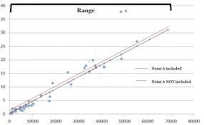 Logit Model Probit Model Probit Regression Definition Statistics How To
