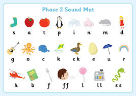 Phase 2 phonics resources arranged in sets to teach blending and segmenting using the first 19 letters. 42 Jolly Phonics Sound Mat Free Download Pdf Doc Zip