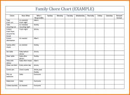 Chore Chart Samples Free Printable Chore Chart Templates Get Free Printable Chore