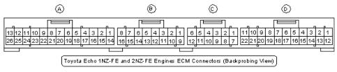 ecu pinout toyota 2nz fe valvulita 1sz-fe ecu pinout at 1nz Fe Ecu Wiring Diagram Pdf