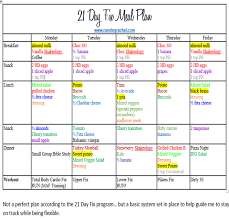 meal planning chart 21 day fix menu plan ideas mommysavers