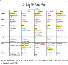 meal planning chart 21 day fix menu plan ideas mommysavers