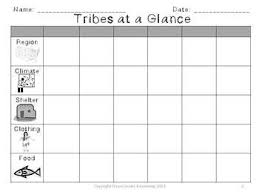 Graphic Organizers For Use With Native American Unit Of