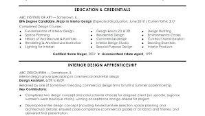 Interior Design Resume Template - Sarahepps.com -