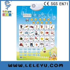 English Alphabet Phonetic Learning Chart Kids Charts Phonetic Toys Chinese Factory Buy English Chart English Alphabet Chart English Phonetic Chart