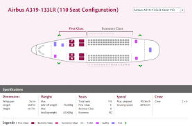 A319 Seating Chart Qatar Airways Airlines Airbus A319 Aircraft Seating Chart