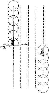CHAPTER 5. <b>SPRINKLER IRRIGATION</b>
