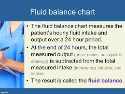 Fluid Balance Chart Definition Post Op Note And Fluid Management By Yasmin Kusow Assia