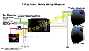 s type socket wiring diagram all wiring diagram s type socket wiring diagram schematics wiring diagram wall outlet diagram gallery of jaguar s type