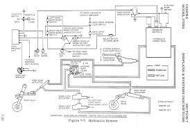 cessna 172 wiring diagram dolgular com Cessna 172 at Cessna 172r Wiring Diagram Manual