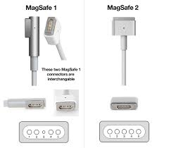 apple 60w magsafe 2 power adapter macbook pro with 13 inch retina display. apple 60w magsafe 2 power adapter macbook pro with 13 inch retina display