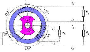 Тяговый генератор переменного тока Схема трехфазного генератора