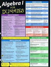 best images about school tips anchor charts 17 best images about school tips anchor charts classroom and math sheets