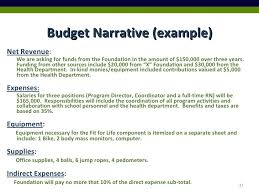 How To Present A Budget Proposal Detail Narrative Bud Template