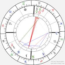 Jessica Alba Birth Chart Horoscope Date Of Birth Astro