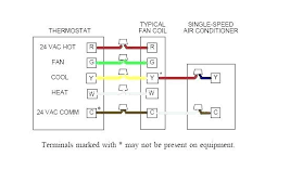 furnace wiring diagram colors data wiring diagram blog furnace wiring diagram colors wiring diagrams best gas furnace relay wiring diagram furnace wiring color code