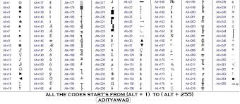 Symbols On Keyboard Adityawab Some Keyboard Symbols