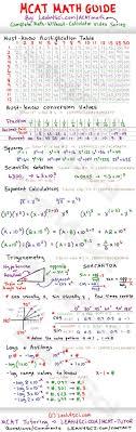 Mcat Math Study Guide Cheat Sheet