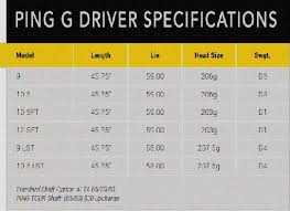 Golf Driver Swing Weight Chart