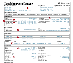 auto car insurance examples