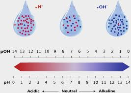 water quality parameters intechopen