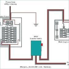 wiring transfer switch wiring diagram pro portable generator transfer switch wiring diagram wiring transfer switch manual generator transfer switch wiring diagram wiring transfer switches in parallel