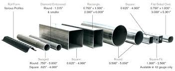 Round Steel Tubing Size Chart Steel Tubing For Go Kart Steel Tubing Size Chart Steel