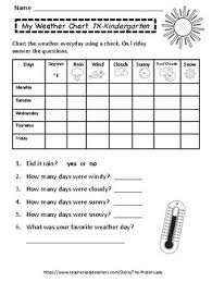 My Weather Chart Tk K And 1st 2nd