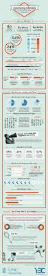 best images about generation y future of work infographics on gen y hub the force of gen y