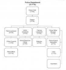 Police Department Organizational Chart Central Point Oregon