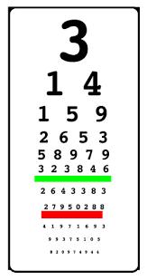 Eye Vision Chart Numbers Snellen Eye Chart Wisozk