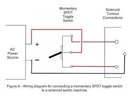 120v illuminated rocker switch wiring toggle switch wiring diagram Lighted Rocker Switch Wiring Diagram lighted rocker switch wiring diagram 120v inspirational how to wire rh awhitu info