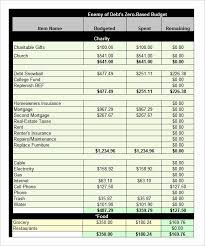 restaurant expense restaurant budget spreadsheet free download new restaurant expense