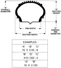 Scooter Tire Conversion Chart Tire Sizing Information