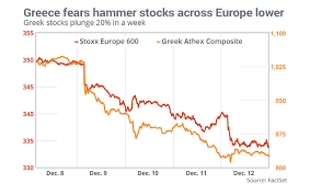 The 12 Worst Investments Of 2014 6 Greek Stocks